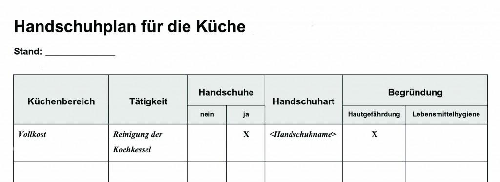 Ein Beispiel für einen einfachen Handschuhplan. Je nach Unternehmen sind ausführlichere Angaben notwendig.